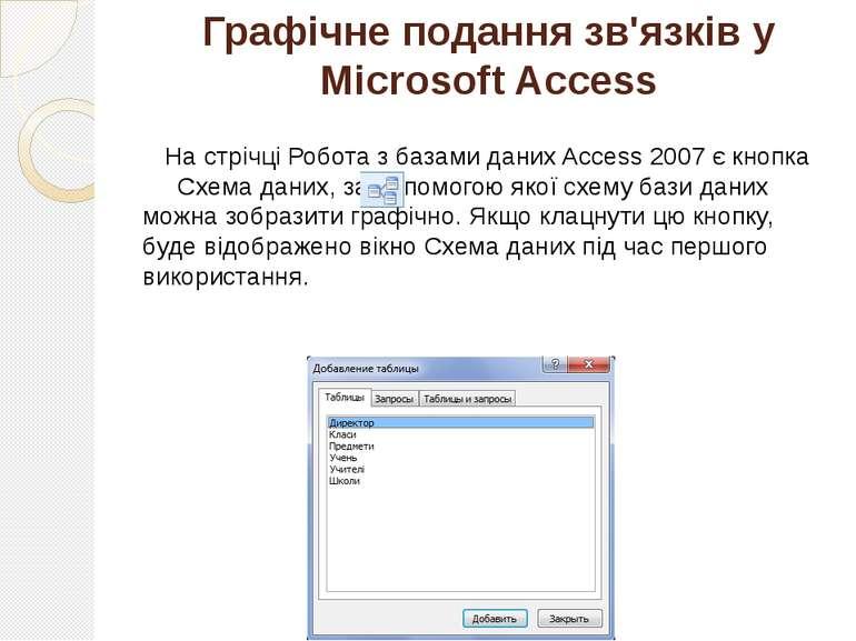 Графічне подання зв'язків у Microsoft Access На стрічці Робота з базами даних...