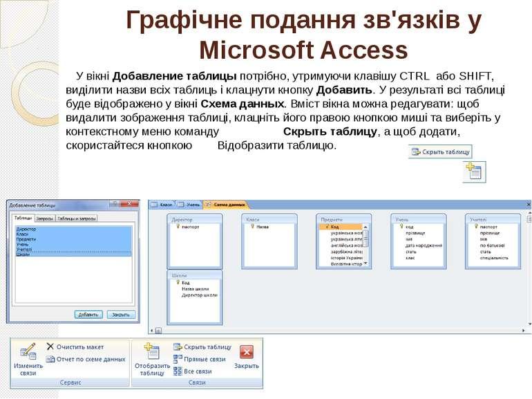 Графічне подання зв'язків у Microsoft Access У вікні Добавление таблицы потрі...