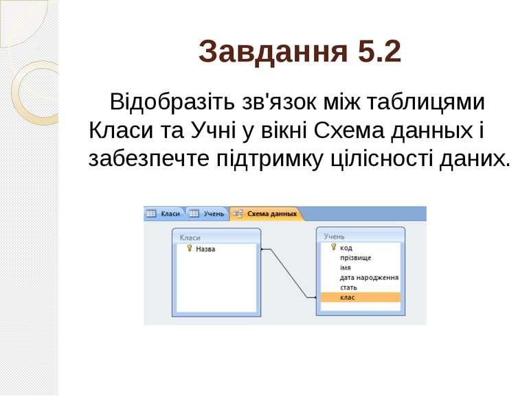 Завдання 5.2 Відобразіть зв'язок між таблицями Класи та Учні у вікні Схема да...
