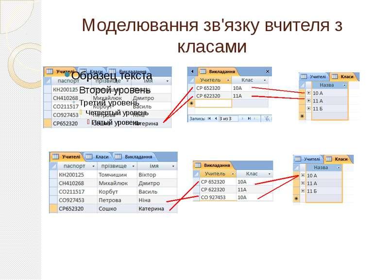 Моделювання зв'язку вчителя з класами