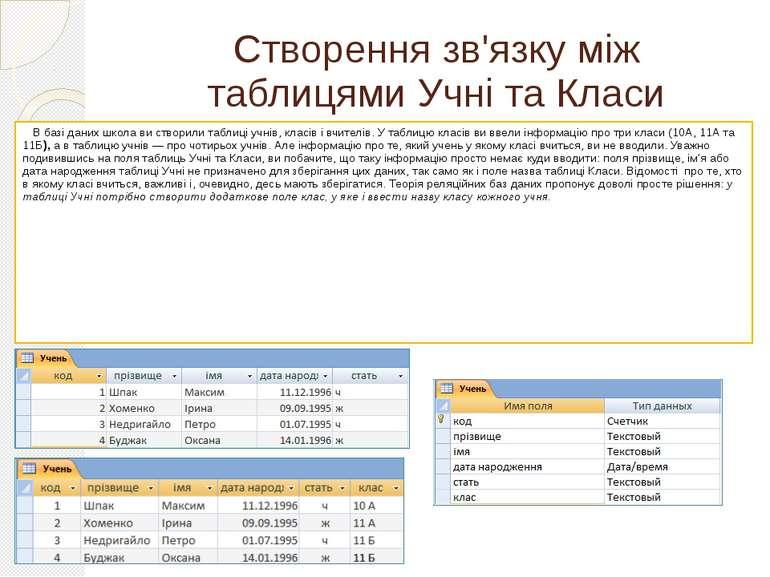 Створення зв'язку між таблицями Учні та Класи В базі даних школа ви створили ...
