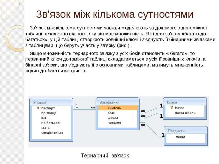 Зв'язок між кількома сутностями Зв'язок між кількома сутностями завжди моделю...
