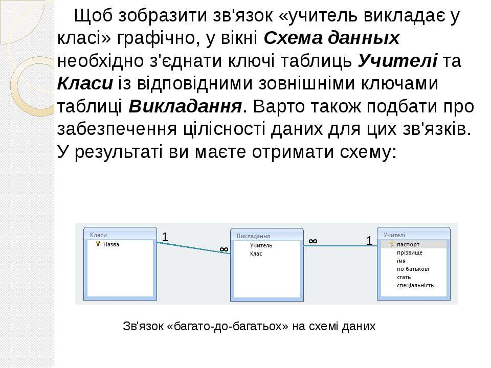Щоб зобразити зв'язок «учитель викладає у класі» графічно, у вікні Схема данн...