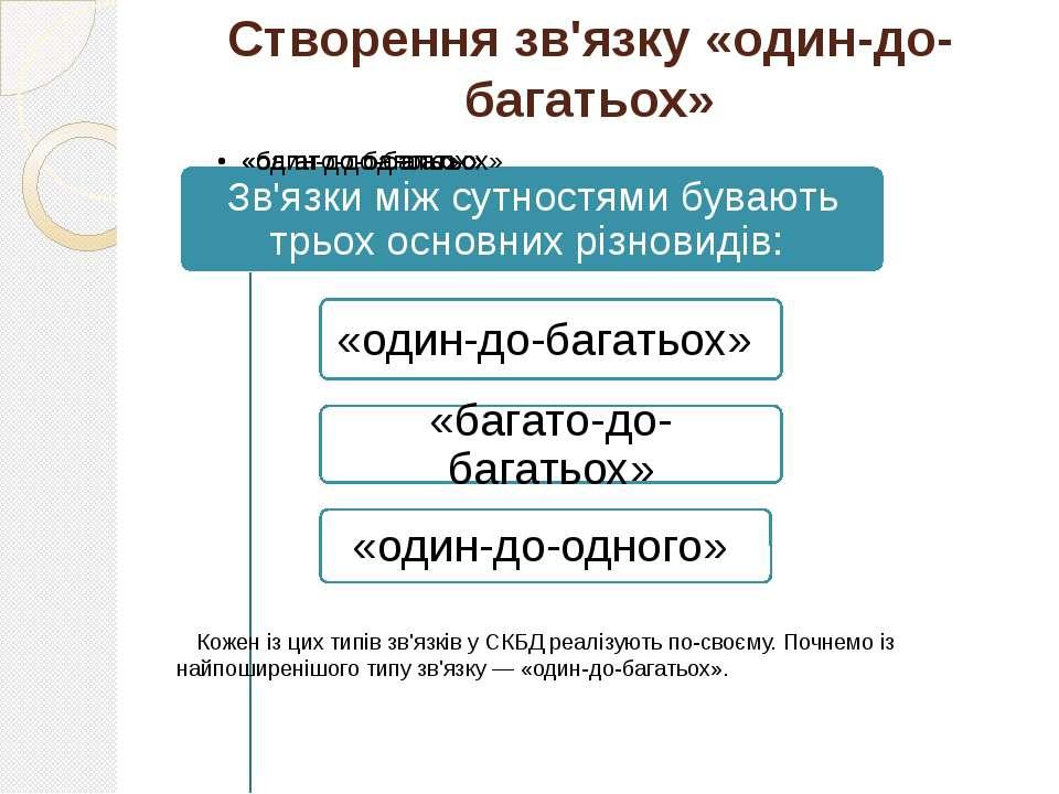 Створення зв'язку «один-до-багатьох» Кожен із цих типів зв'язків у СКБД реалі...