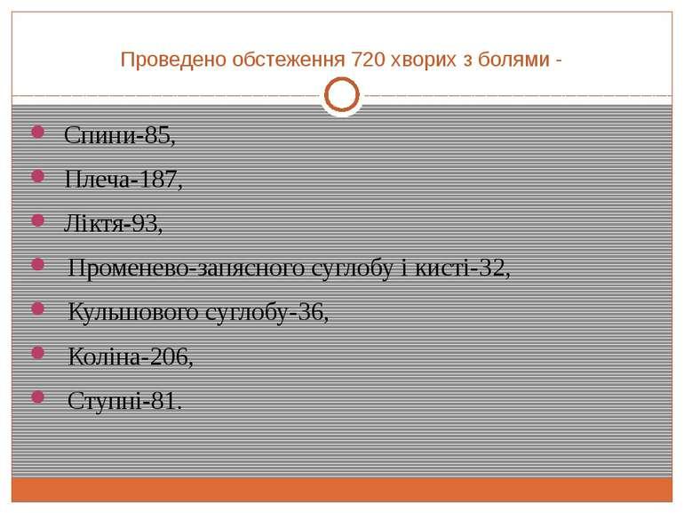 Проведено обстеження 720 хворих з болями - Спини-85, Плеча-187, Ліктя-93, Про...