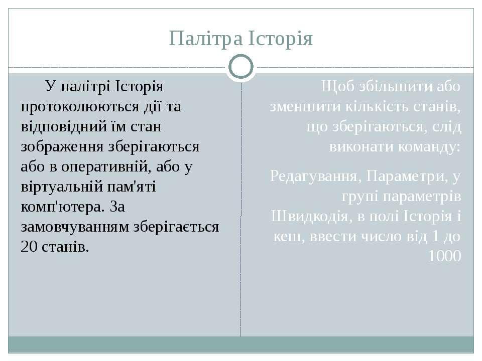 Палітра Історія У палітрі Історія протоколюються дії та відповідний їм стан з...