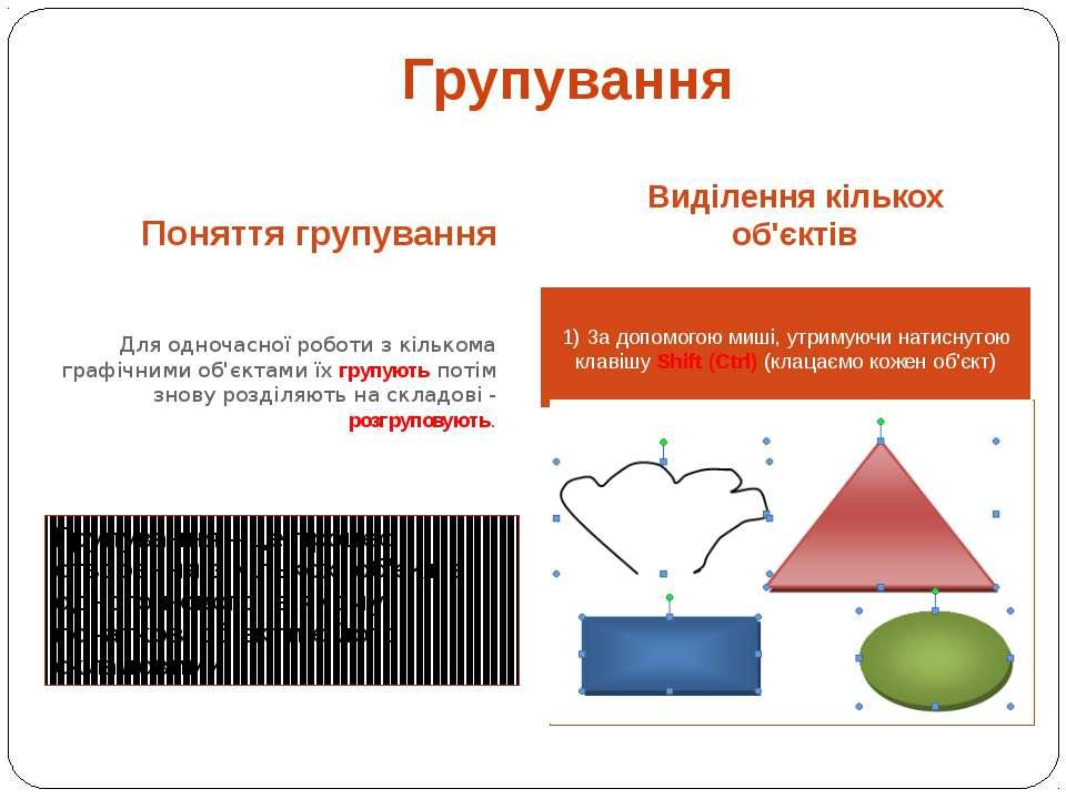 Поняття групування Виділення кількох об'єктів Для одночасної роботи з кільком...
