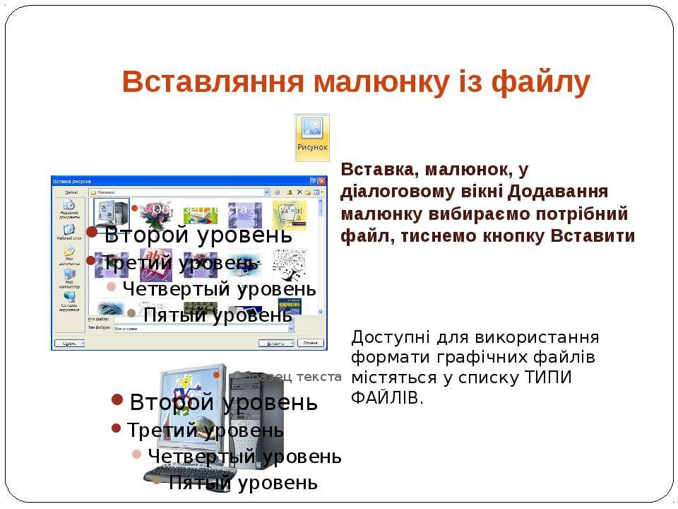 Вставляння малюнку із файлу Вставка, малюнок, у діалоговому вікні Додавання м...