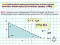 Катет прямокутного трикутника дорівнює добутку другого катета на тангенс кута...