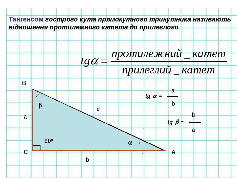 Тангенсом гострого кута прямокутного трикутника називають відношення протилеж...
