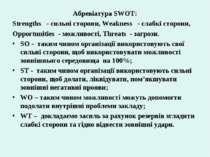Абревіатура SWOT: Strengths - сильні сторони, Weakness- слабкі сторони, ...