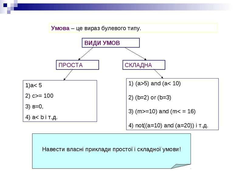Умова – це вираз булевого типу. ВИДИ УМОВ ПРОСТА СКЛАДНА 1)a< 5 2) c>= 100 3)...