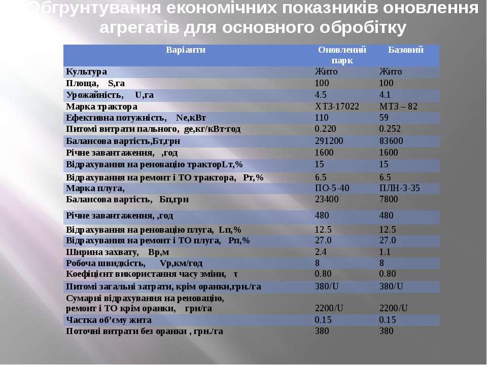 Обгрунтування економічних показників оновлення агрегатів для основного обробі...