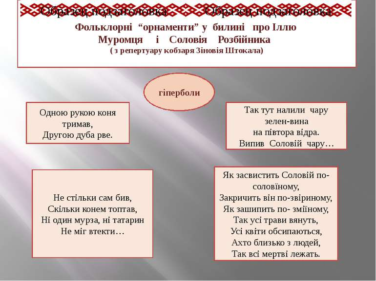 """Фольклорні """"орнаменти"""" у билині про Іллю Муромця і Соловія Розбійника ( з реп..."""