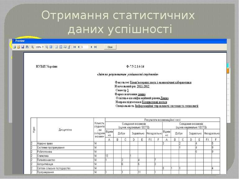 Отримання статистичних даних успішності Вибір потрібного навчального семестру...