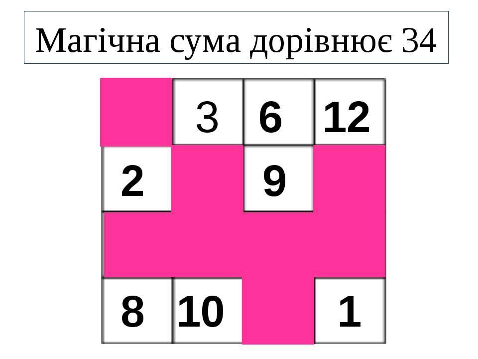 Магічна сума дорівнює 34 3 6 12 2 8 9 10 1 13 11 15 4 5 16 7 14