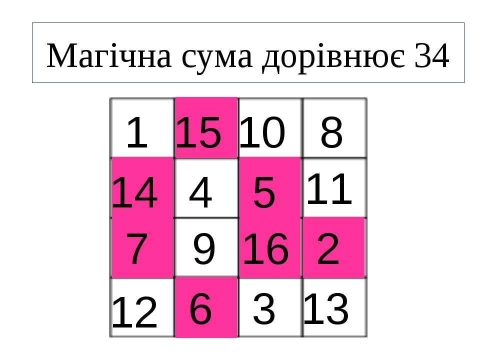 Магічна сума дорівнює 34 10 1 4 9 8 11 13 3 12 15 6 2 5 16 14 7
