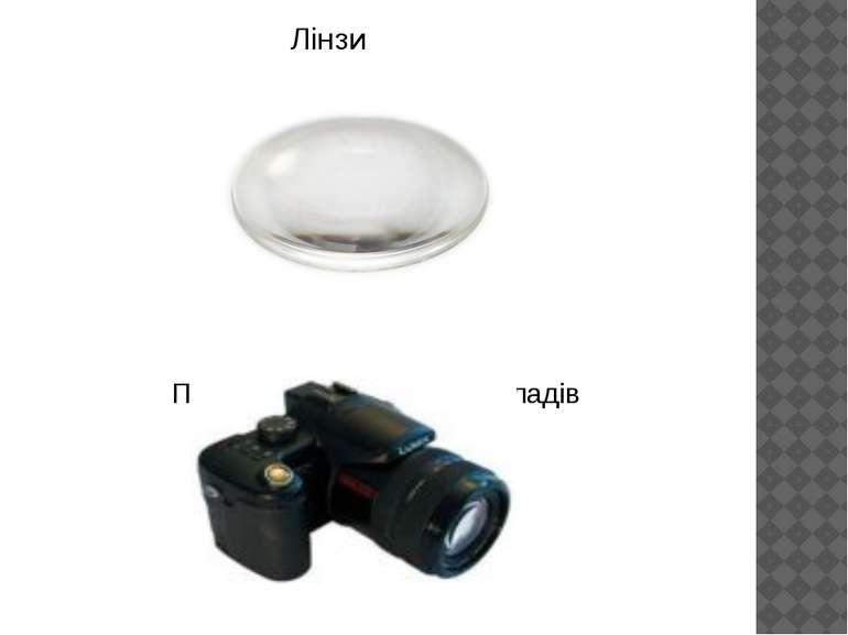 Лінзи Призми для оптичних приладів