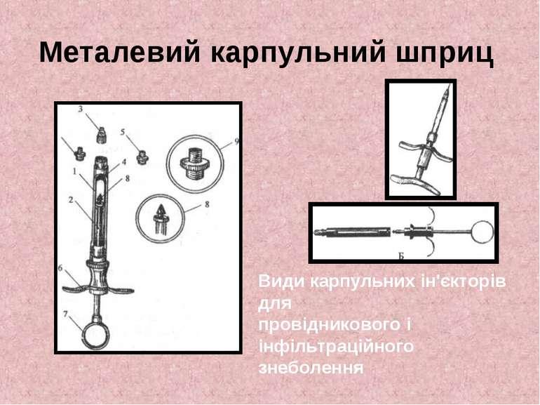 Металевий карпульний шприц Види карпульних ін'єкторів для провідникового і ін...