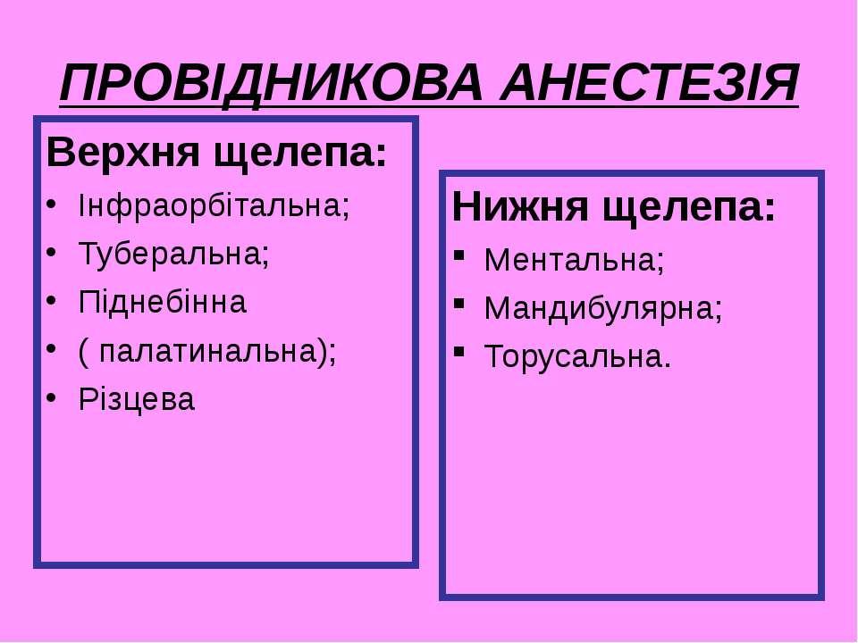 ПРОВІДНИКОВА АНЕСТЕЗІЯ Верхня щелепа: Інфраорбітальна; Туберальна; Піднебінна...