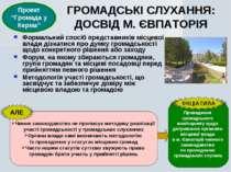 ГРОМАДСЬКІ СЛУХАННЯ: ДОСВІД М. ЄВПАТОРІЯ Формальний спосіб представників місц...