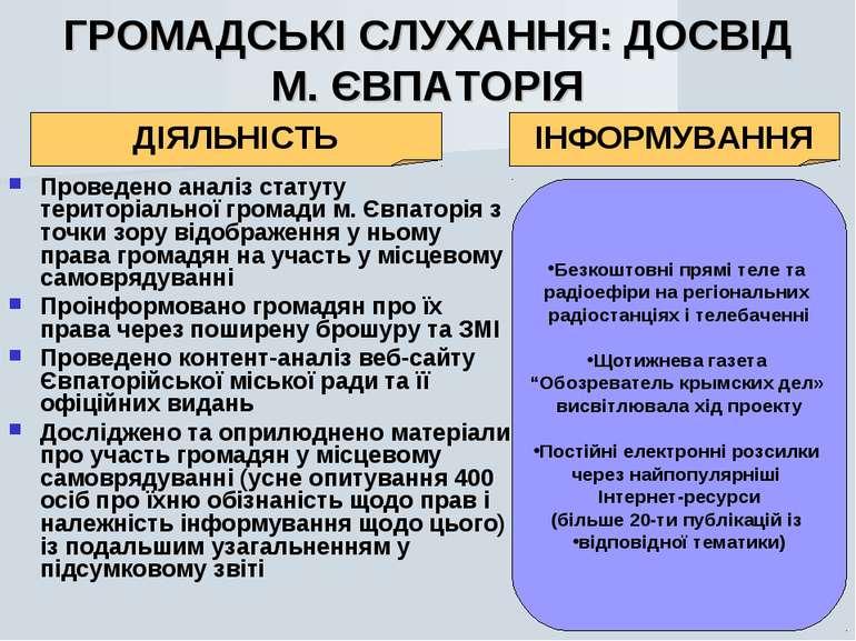 ГРОМАДСЬКІ СЛУХАННЯ: ДОСВІД М. ЄВПАТОРІЯ Проведено аналіз статуту територіаль...