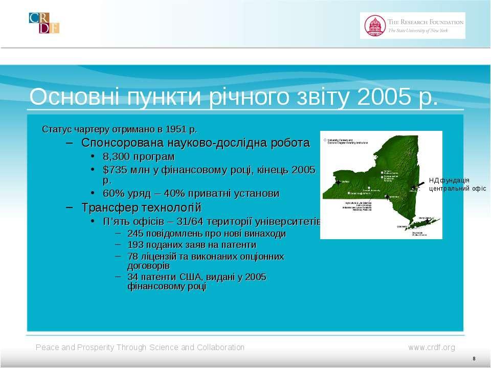 Основні пункти річного звіту 2005 р. Статус чартеру отримано в 1951 р. Спонсо...