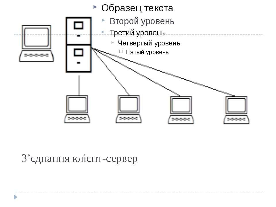 З'єднання клієнт-сервер