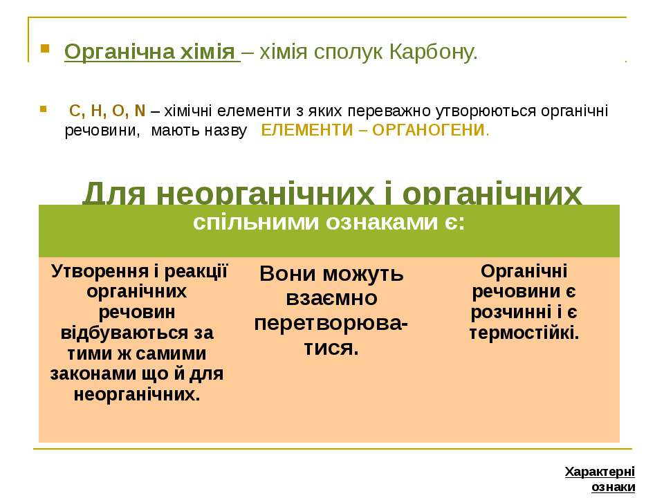 Органічна хімія – хімія сполук Карбону. C, H, O, N – хімічні елементи з яких ...