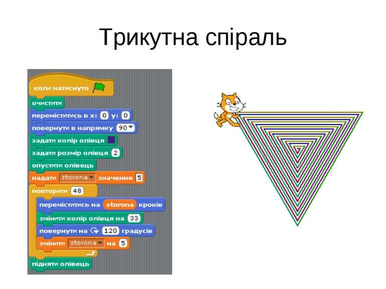 Трикутна спіраль