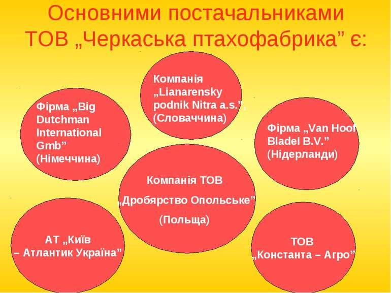 "Основними постачальниками ТОВ ""Черкаська птахофабрика"" є: ТОВ ""Константа – Аг..."