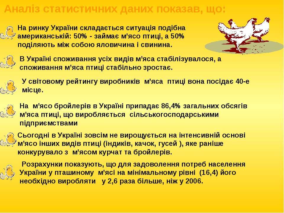 На ринку України складається ситуація подібна американській: 50% - займає м'я...