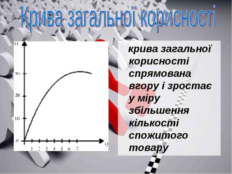 крива загальної корисності спрямована вгору і зростає у міру збільшення кільк...