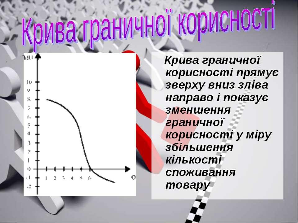 Крива граничної корисності прямує зверху вниз зліва направо і показує зменшен...