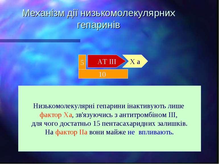Механізм дії низькомолекулярних гепаринів АТ ІІІ Х а 5 10 Низькомолекулярні г...