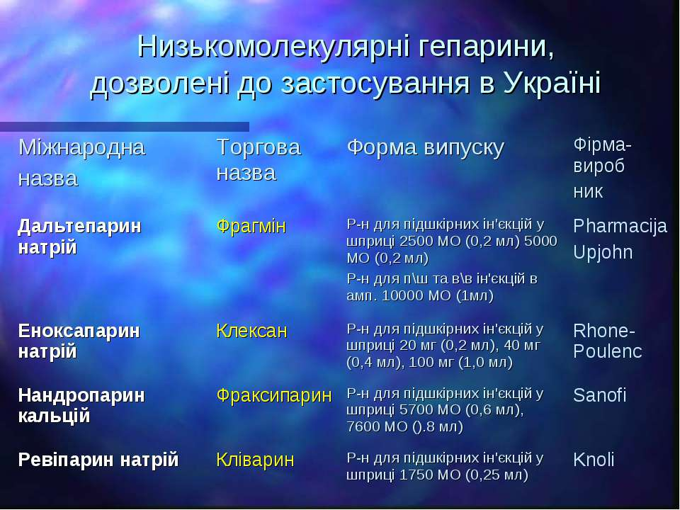 Низькомолекулярні гепарини, дозволені до застосування в Україні