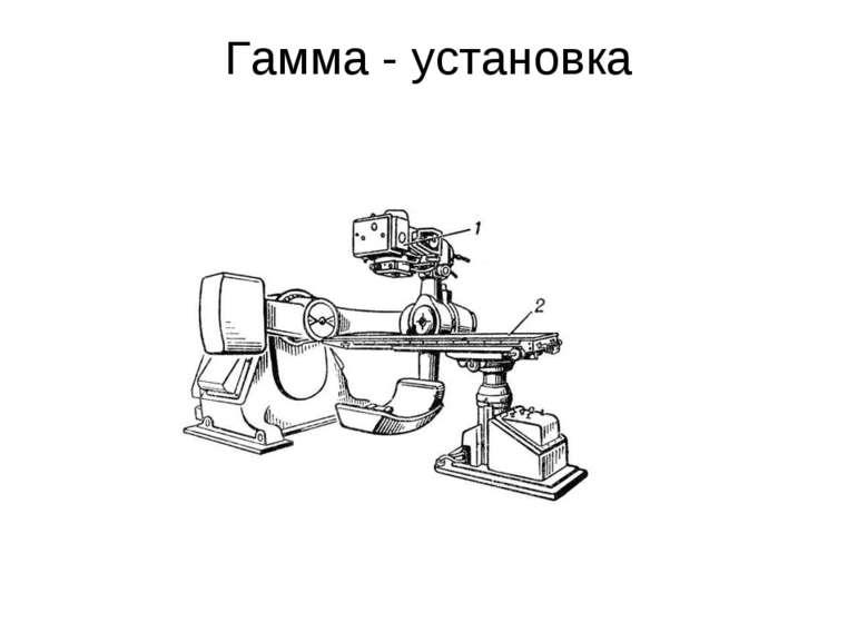 Гамма - установка