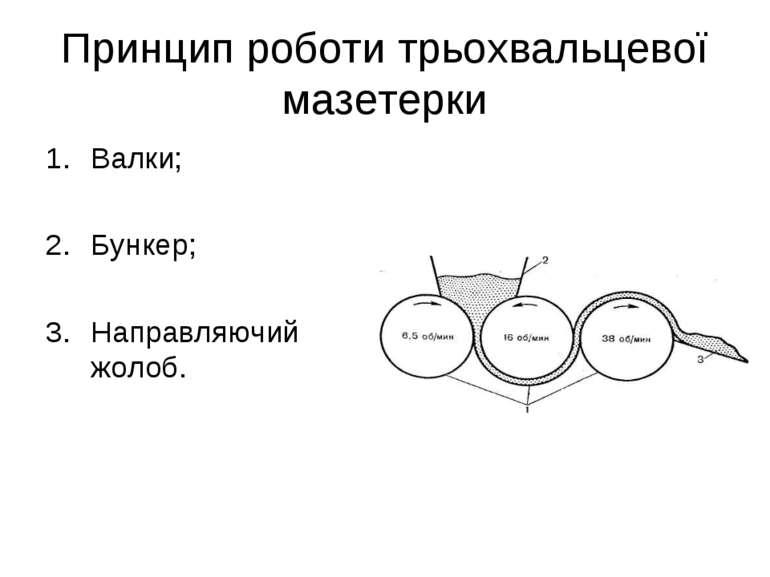 Принцип роботи трьохвальцевої мазетерки Валки; Бункер; Направляючий жолоб.