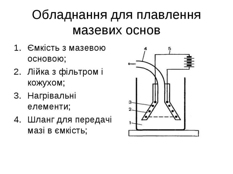 Обладнання для плавлення мазевих основ Ємкість з мазевою основою; Лійка з філ...