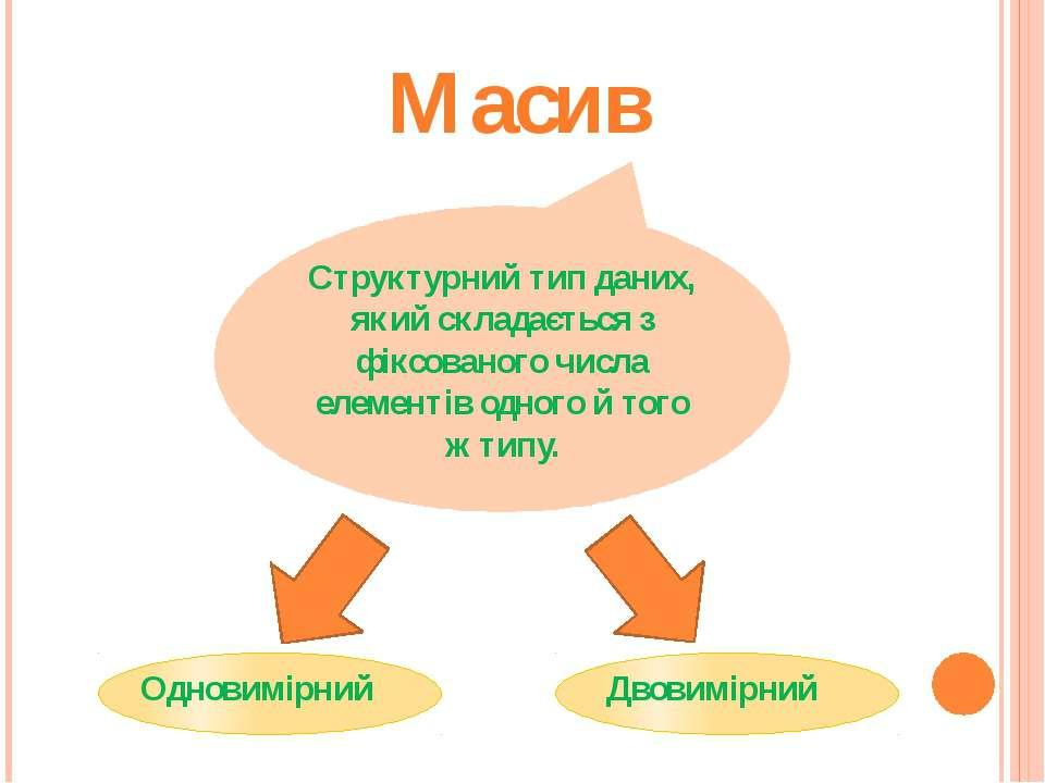 Структурний тип даних, який складається з фіксованого числа елементів одного ...