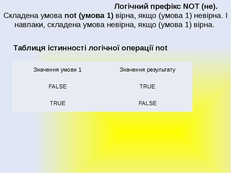 Алгоритми з розгалуженням Логічний префікс NOT (не). Складена умова not (умов...