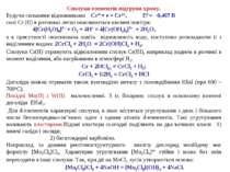 Сполуки елементів підгрупи хрому. Будучи сильними відновниками Cr3++ e = Cr2+...