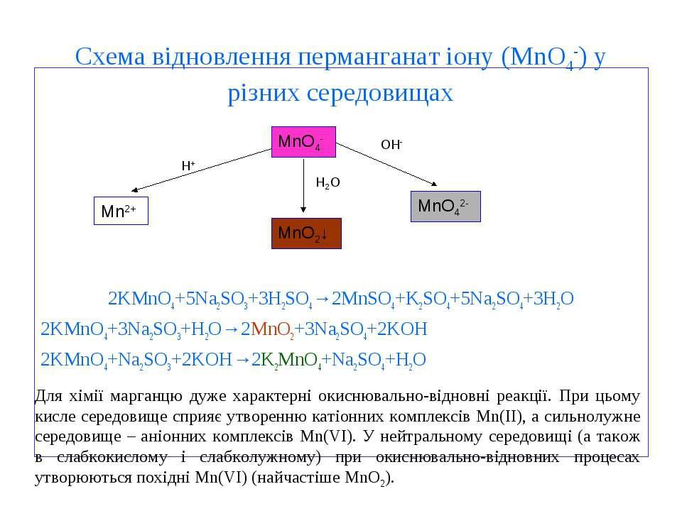Схема відновлення перманганат іону (MnO4-) у різних середовищах 2KMnO4+5Na2SO...