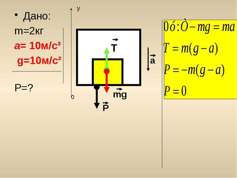 Дано: m=2кг а= 10м/с² g=10м/с² Р=? Р mg T a y 0