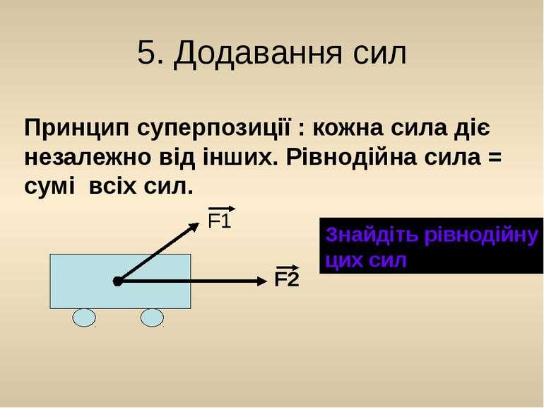 5. Додавання сил Принцип суперпозиції : кожна сила діє незалежно від інших. Р...