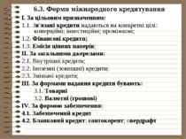 6.3. Форми міжнародного кредитування І. За цільовим призначенням: 1.1. Зв'яза...