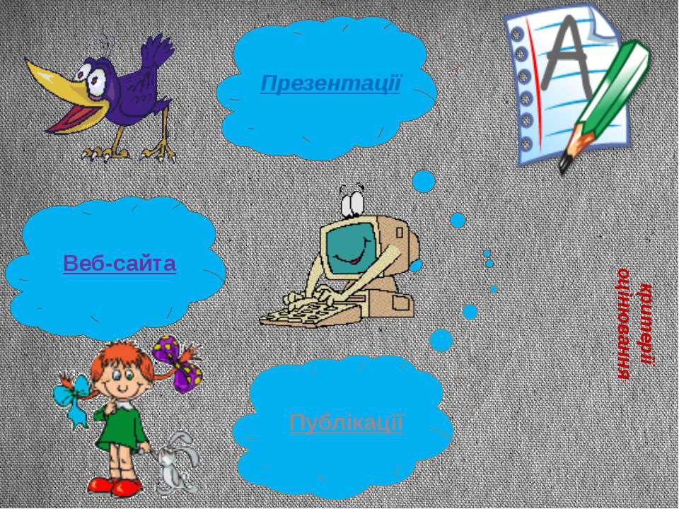 критерії оцінювання Презентації Веб-сайта Публікації