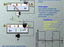Спіновий транзистор з електричним керуванням Р.М.Гуржи, О.М.Калиненко, О.І.Ко...