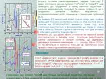 Виявлення ефекту передачі спінового обертового моменту в N-F наноконтактах та...