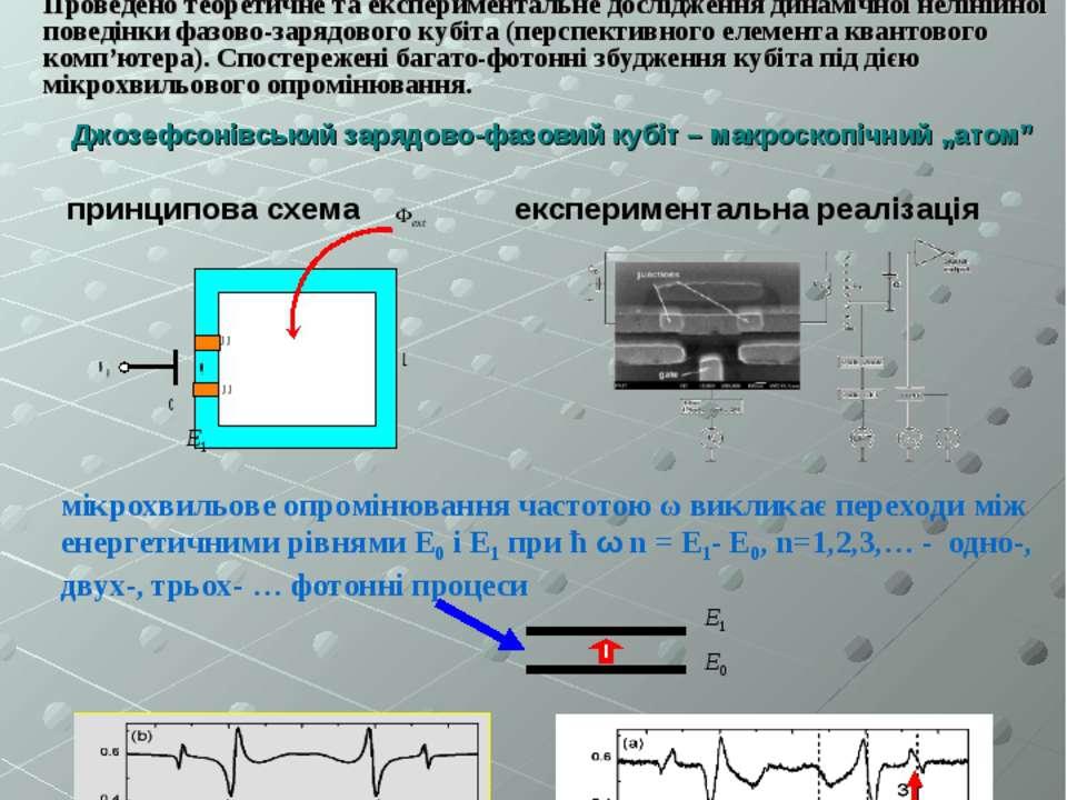 Багатофотонні переходи між енергетичними рівнями у Джозефсонівському фазово-з...